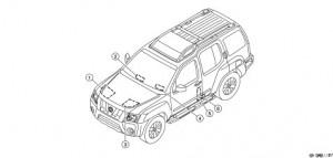 2008 Nissan Xterra Service Manual - Auto Repair