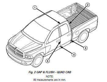 Dodge ram 1500 service manual download