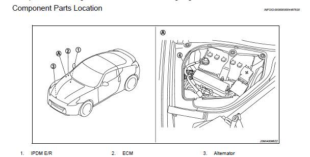 Nissan 370Z 2010 Service Manual - Car Service