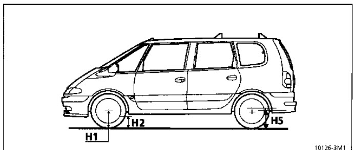 renault espace 1997 2000 repair manual service manual rh autorepairmanualdownload com 2001 Renault Espace Lm 2001 Renault Espace Licht Einstellen