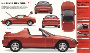 Honda Del Sol 1992,1994 1995 Crx - Service Manual - Workshop Service