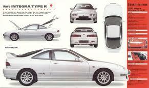 Acura Integra Service Manual - 1996 Honda Motor Company