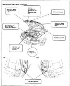 Acura Legend 1991 KA7 service manual - Car service manuals