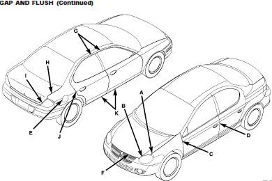 Dodge Neon 2004 Srt4 - Service Manual - Car Service Manual