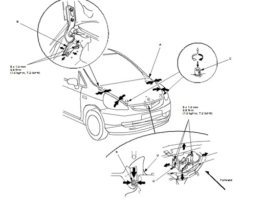 Honda Fit Jazz 2003 Service Manual