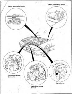 Honda Integra Sedan Hatchback 1993 - Service Manual - Workshop Manual