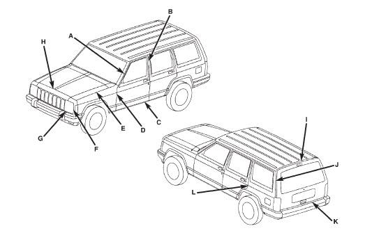 jeep cherokee 2000