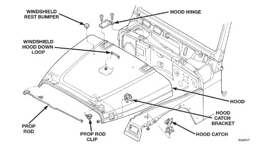 wiring diagram 1995 jeep security  jeep  auto wiring diagram