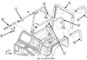Tj Jeep Wrangler 2003 - Service Manual Jeep Wrangler Tj - Car Service