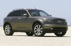 Infiniti Fx45 2005 - Service Manual and Repair - Car Service Manuals