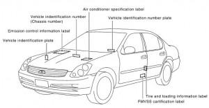 Infiniti G35 2005│Service Manual And Repair Manuals - Car Service