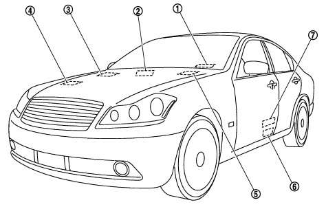 Infiniti M45 2006│Service Manual And Repair Manual - Car Service