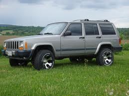 Jeep Cherokee 2000 Sport Argentina - Repair Manual and Service Manual