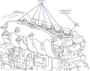 chevrolet trailblazer 2003 engine service manual