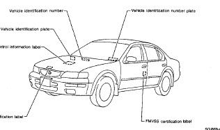 Nissan Maxima 1998 Service Manual And Maintenance - Car Service