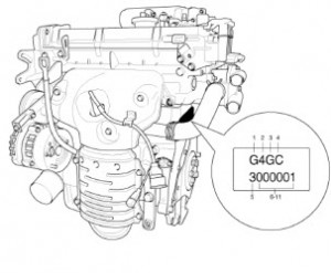 Chevrolet Owners Manuals Engine Diagram